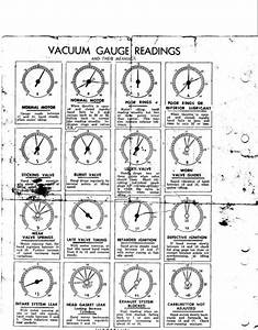 Vacuum Gauge Readings Chart Gun Vacuum Gauge Readings