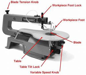 Scroll Saw Parts  This Is What Professionals Do