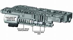 Transmission Repair Manuals A960e