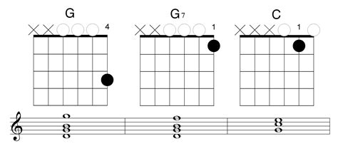 What To Do During The First Guitar Lesson. Ice Making Machines For Home. Foreclosure After Chapter 7 Discharge. Bachelor Degree In Healthcare. Flights Bali To Singapore What Is A Car Quote. Fort Collins Electricians Car Repair Lansing. Fundraising Pyramid Template. What Mortgage Rate Do I Qualify For. Mathematical Statistics And Data Analysis Solutions