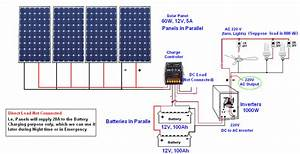 Solar Panel Installation  Step By Step Procedure