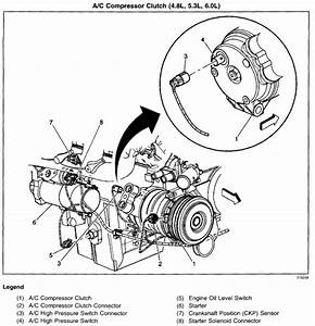Where Is The Starter On A 2001 Yukon Denali Located