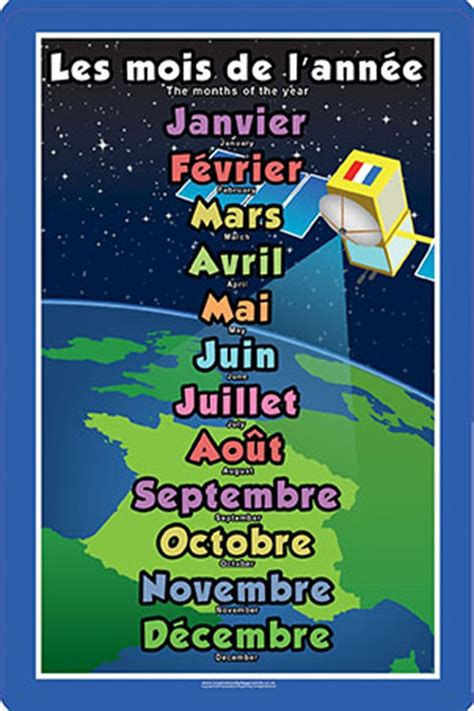 French Months of the Year | Inspirational Group