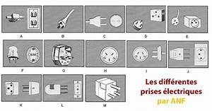 Prise électrique En Anglais : pas tout seul ~ Medecine-chirurgie-esthetiques.com Avis de Voitures