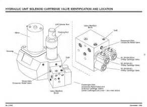 Best Images Western Ultramount Wiring Diagram