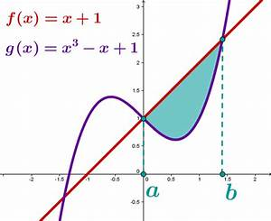 Schnittpunkte Von Funktionen Berechnen : fl chenberechnung mit integralen mathe artikel ~ Themetempest.com Abrechnung