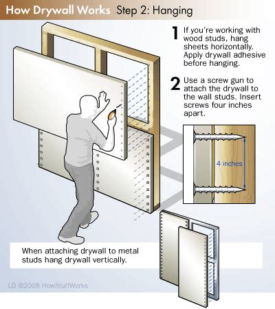 how to make a door in drywall diy drywall installation howstuffworks