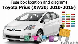 Toyota Prius  Xw30  2010-2015  Fuse Box Location And Diagrams