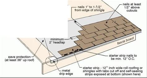 how to shingle a roof biytoday build it yourself today