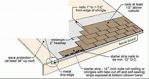 From Gable Vents To Ridge  U0026 Gable Vents