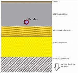 Estrich Dicke Fußbodenheizung : aufbau estrich estrich nur aus d mmung f r renovierung ~ Lizthompson.info Haus und Dekorationen