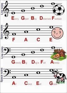 Music Mnemonic Devices This Is A Mnemonic Device To Help