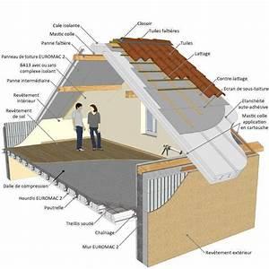 Toiture Bac Acier Prix : lovely toiture bac acier prix 11 euromac2 shema soub1 ~ Premium-room.com Idées de Décoration