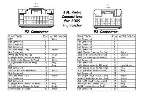 Apc Epo Wiring Diagram Download Sample
