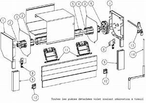 Changer Manivelle Volet Roulant : modifier volet roulant manuel en electrique ~ Dailycaller-alerts.com Idées de Décoration