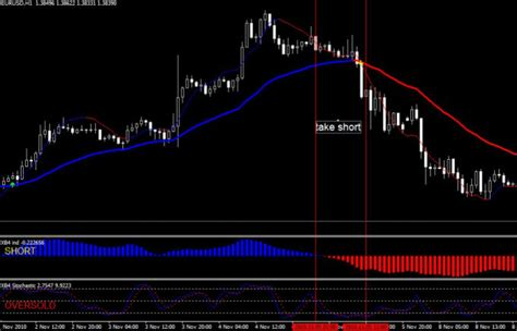 forex trading platform canada forex xb4 powerful indicator trading system for mt4
