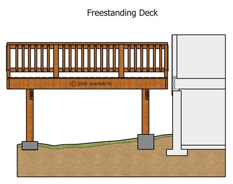 Freestanding Deck Plans Free by Index Of Gallery Images Exterior Decks And Balconies
