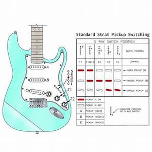 Fender Pickups Control Diagrams