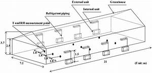 Schematic Diagram Of The Heat Pumps Installed In The
