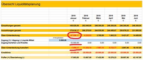 liquiditaet finanzierungsbedarf und betriebsergebnis