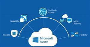 10 Reasons Why To Choose Azure For Your Enterprise