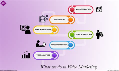 video marketing lets tallk email