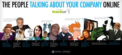 Meme Media - the social media memes talking about your company s reputation infographic trackur
