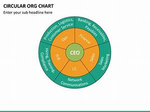 circular org chart powerpoint template sketchbubble With circular calendar template