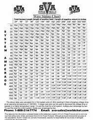 Best 25 ideas about wire gauge size chart find what youll love wire gauge size chart greentooth Gallery