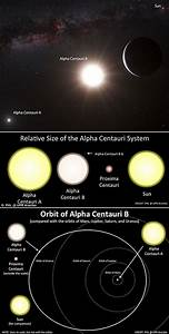 Scientists Discover Two Earth-Like Planets Orbiting Star ...
