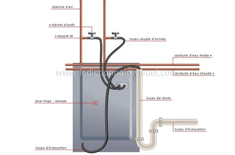 couper l eau chauffe eau allum 233