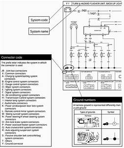 2004 Kia Optima General Fuse Box Diagram