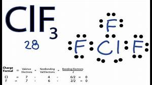 Clf3 Lewis Structure - How To Draw The Lewis Structure For Clf3
