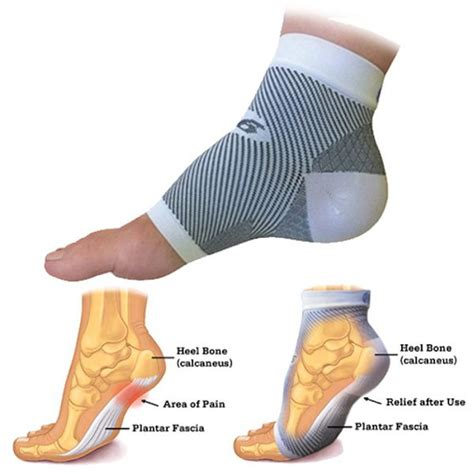 FS6 Foot Sleeves with Compression for Plantar Fasciitis