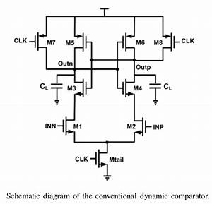 what is double tail in double tail dynamic comparator quora With comparator