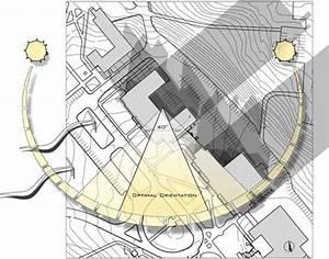 Sun Path Diagrams  Architecture