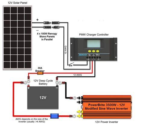 Frying Pwm Charge Controller Northernarizona Windandsun