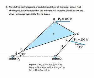 Free Body Diagram Of Block On Incline  U2014 Untpikapps