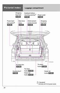 Amp Wiring Diagram 2014 Sequoia