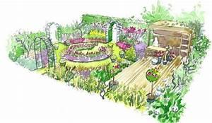 conseils de paysagiste un jardin fleuri With modele de rocaille pour jardin 1 mon jardin en automne suite