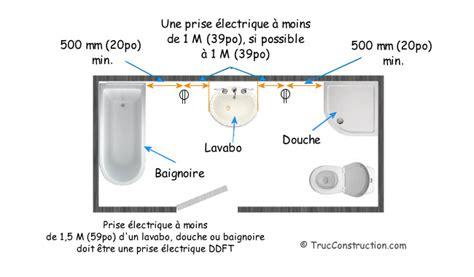 le circuit electricite dune maison