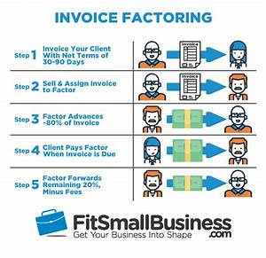 Invoice funding serjiom journal for Factor invoices explained