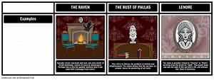 The Raven Symbolism Storyboard By Rebeccaray
