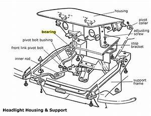 c3 corvette headlight assembly car pictures headlight With diagram as well c3 corvette rear bearing support on c5 corvette front