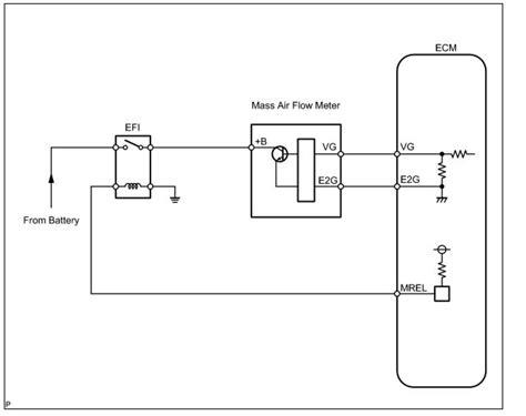 Scion Xa Headlight Wiring Diagram by 2005 Scion Xb Headlight Wiring Diagram Wiring Diagram
