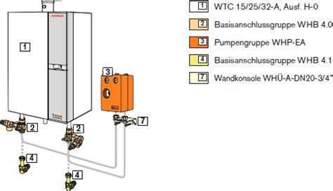 weishaupt wtc 15 weishaupt brennwertger 228 t typ wtc 15 a ausf h 0 de 48101120