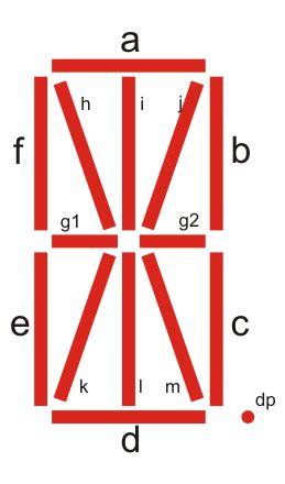 File14segmentpng  Wikimedia Commons