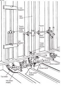 commercial kitchen faucet parts how to remove a bathtub