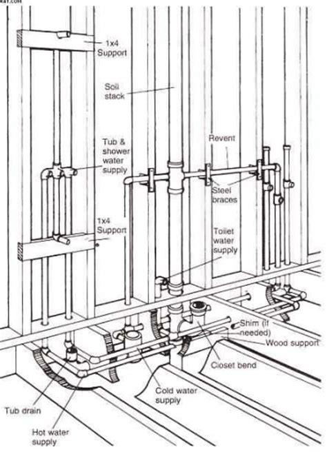 Bathtub Drain Trap Removal by How To Remove A Bathtub