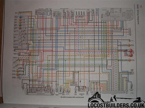 aaaaarrgghhh zx9r wiring